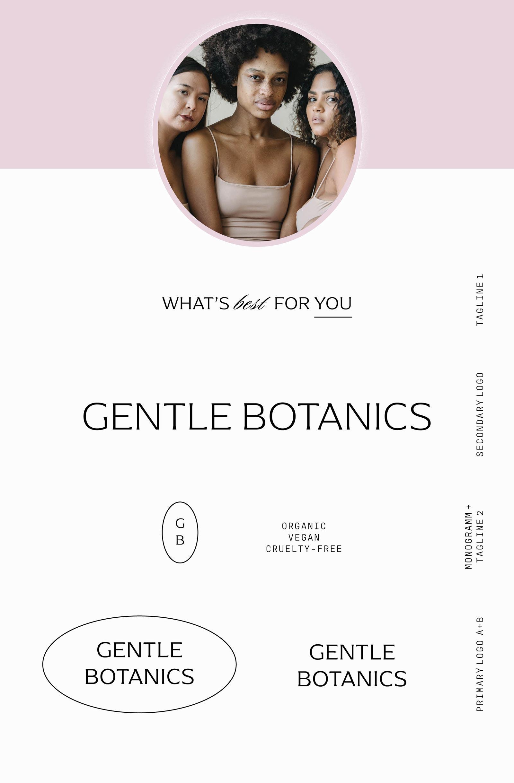 Gentle Botanics Skincare Brand Kit – Logo Suite